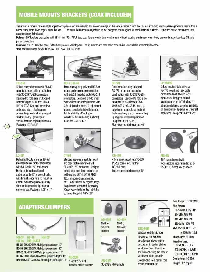 COMET/DAIWA/MALDOL Catalog Page 12-13